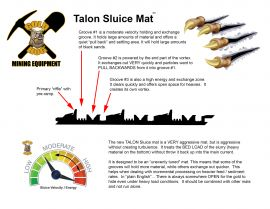Talon Gold Hog Matting